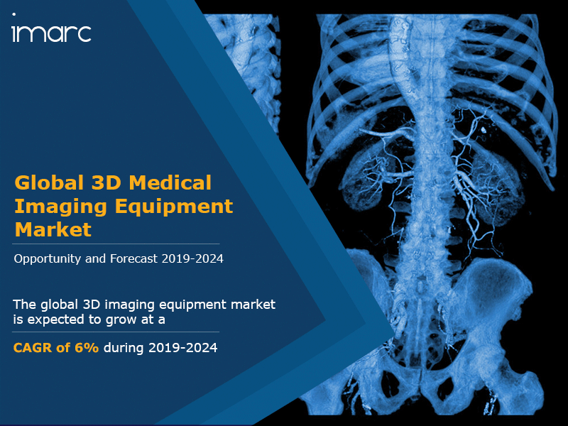 3D Imaging Equipment Market Report