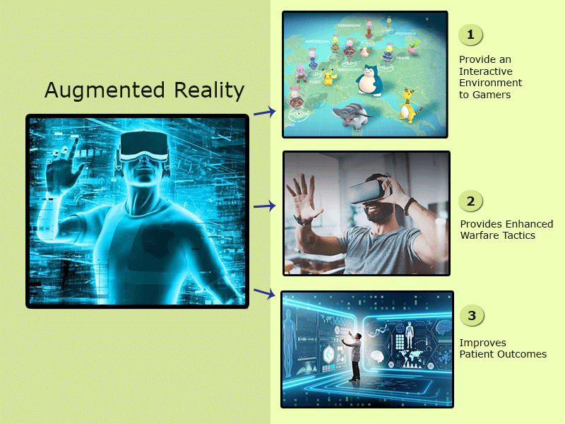 Augmented Reality Gaming Market