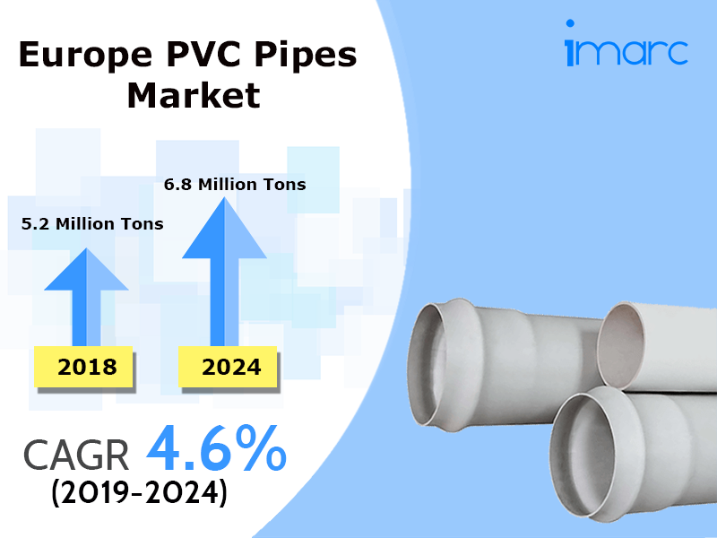 European PVC Pipes Market Research Report