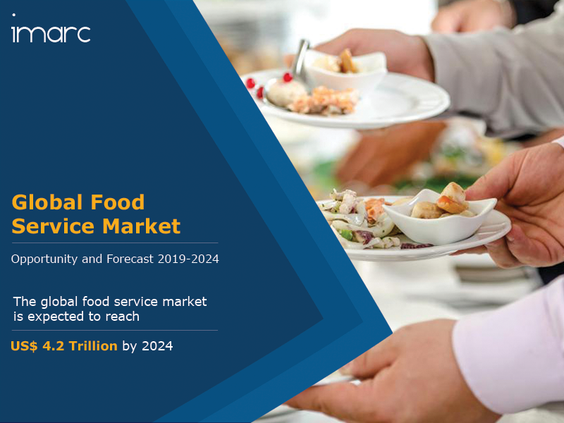 Food Service Market