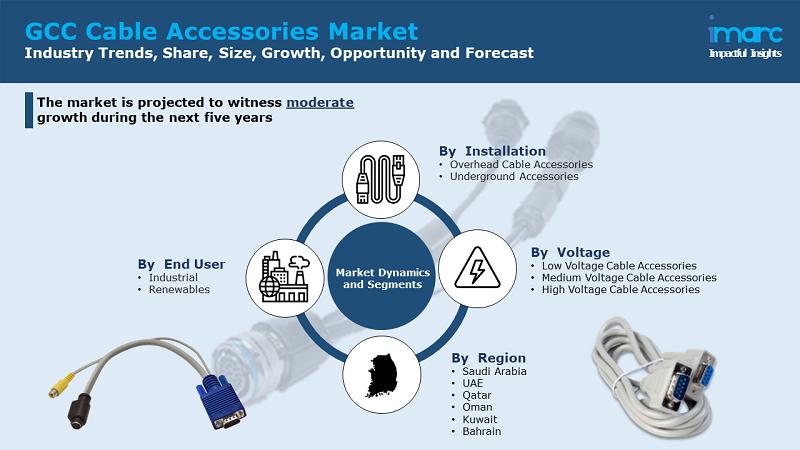 GCC Cable Accessories Market Report