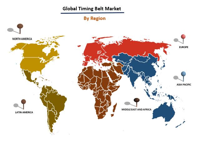 Global Timing Belt Market By Region