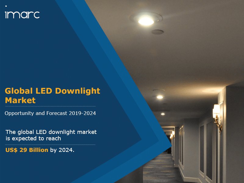 LED Downlight Market Report