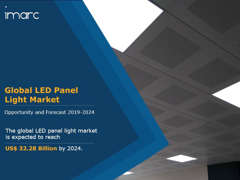 LED Panel Light Market Report