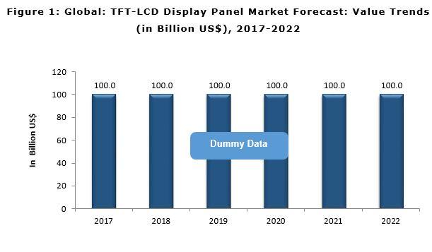 TFT LCD Market