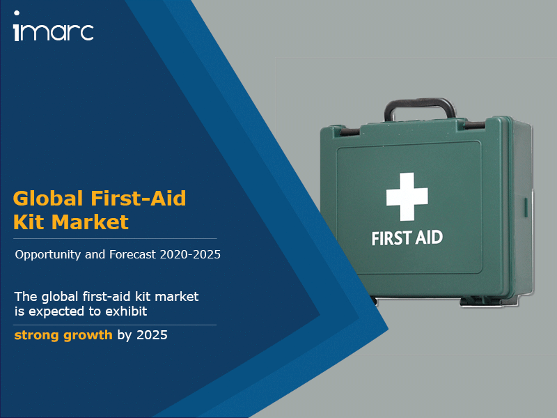 The Global  First Aid-Kit Market Report