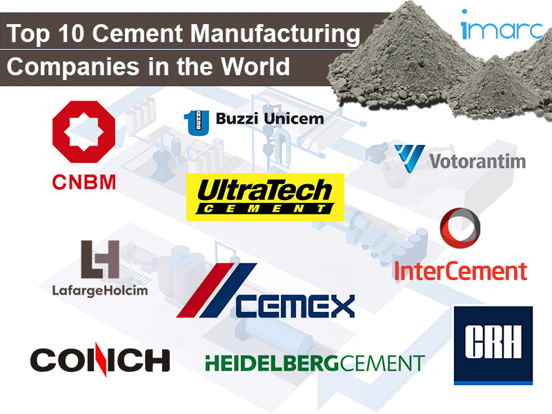 Top 10 Cement Companies