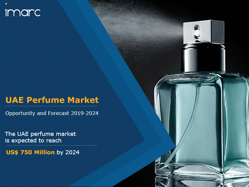 UAE Perfume Market Report