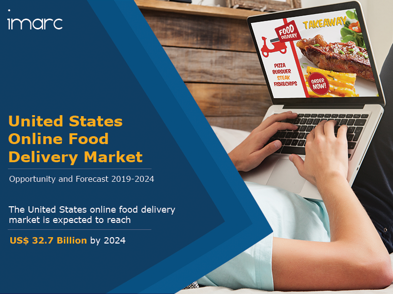 United States online Food Delivery Market