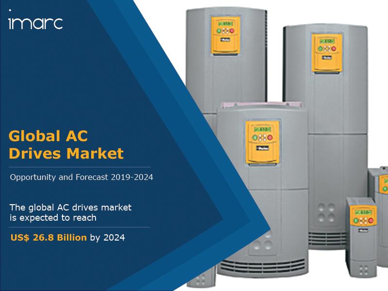 AC Drives Market Report