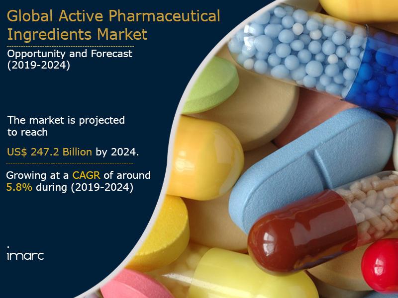 Active Pharmaceutical Ingredients Market Report