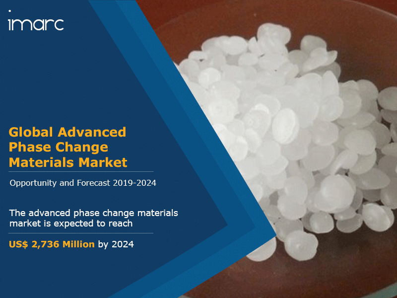 Advanced Phase Change Materials Market Report