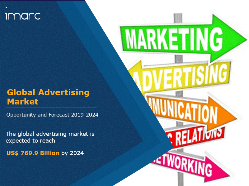 Advertising Market Trends