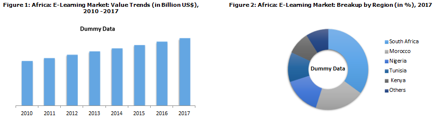Africa E-Learning Market to Reach US$ 1,571 Million by 2023