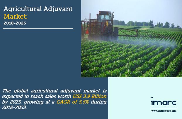 Agricultural Adjuvant Market Size