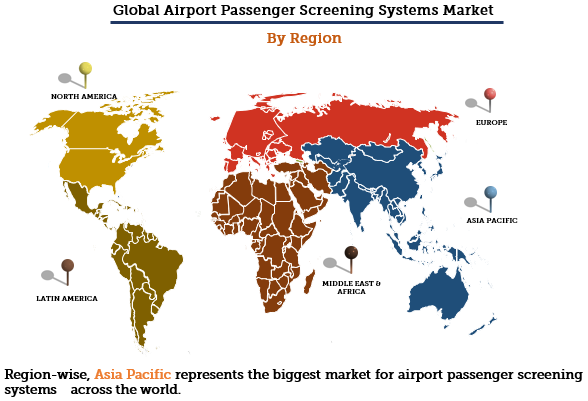 Airport Passenger Screening Systems Market By Region