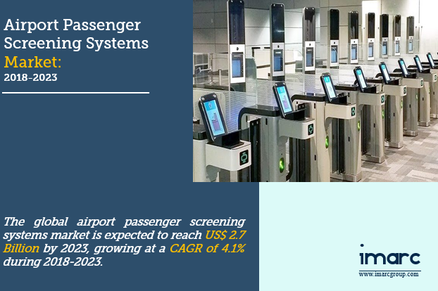Airport Passenger Screening Systems Market Size
