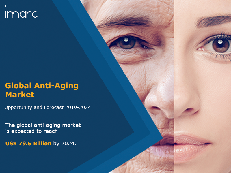 Global Anti-Aging Market Research Report