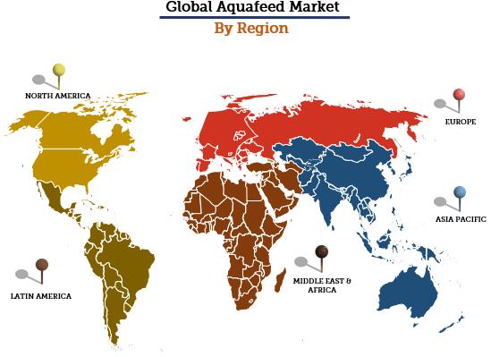 Aquafeed Market By Region