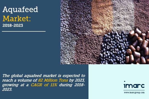 Aquafeed Market Size