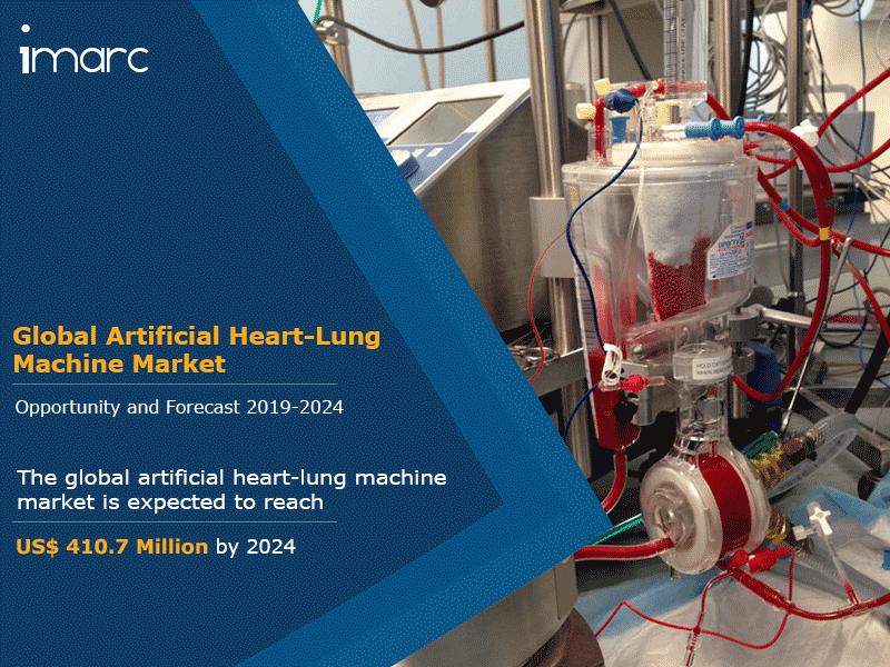 Artificial Heart-Lung Machine Market