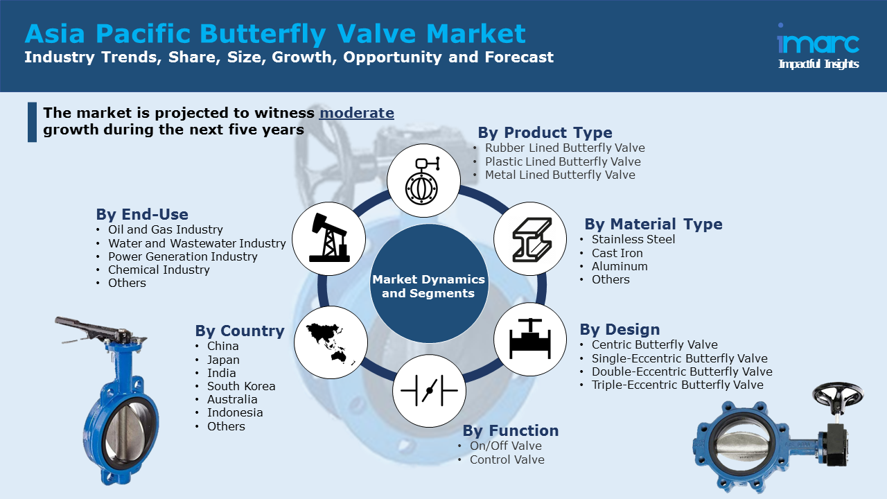 Asia Pacific Butterfly Valve Market