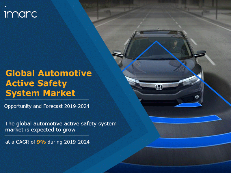 Automotive Active Safety System Market Report