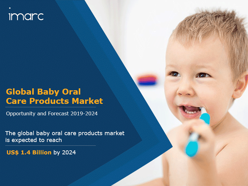 Baby Oral Care Products Market
