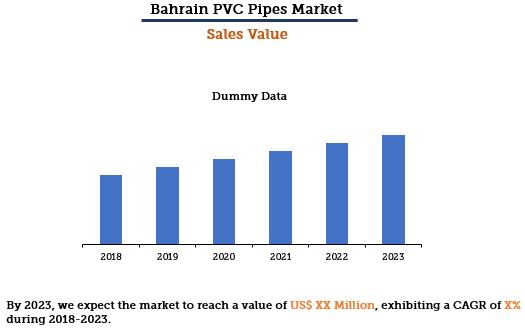 Bahrain PVC Pipes Market By Sales Value