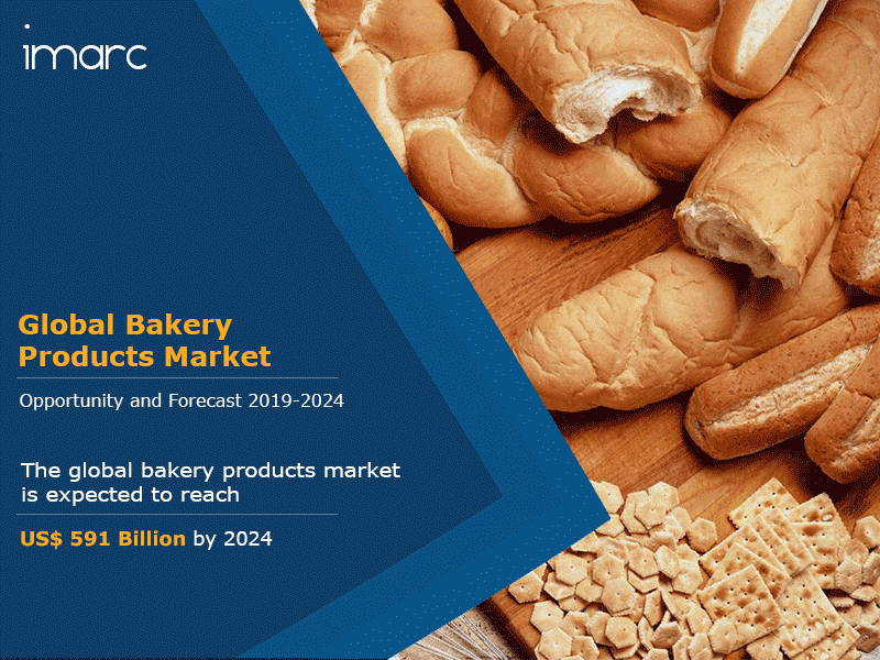 Bakery Products Market