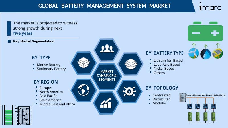 Battery Management System BMS Market Report