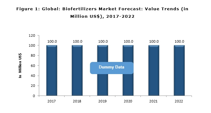 biofertilizer market