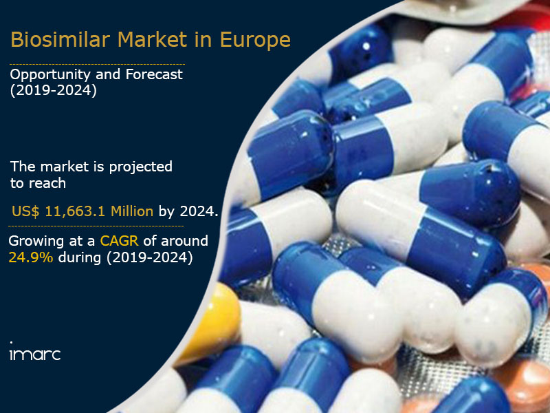 European Biosimilar Market Research Report