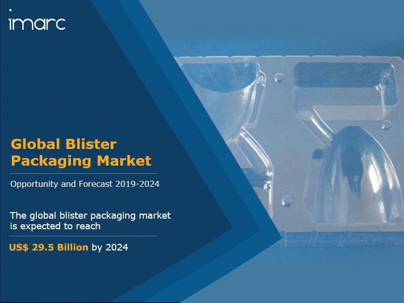 Blister Packaging Market Report