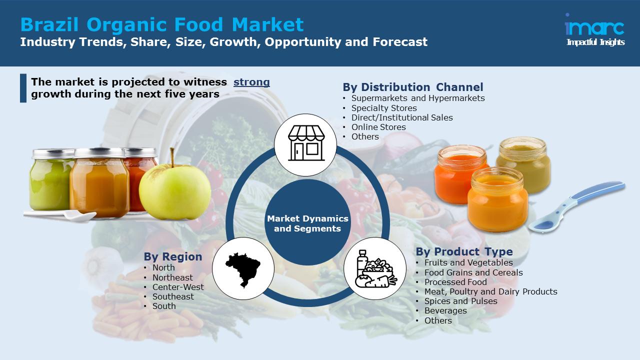 Brazil Organic Food Market