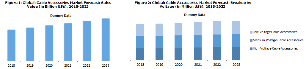 Cable Accessories Market Report 2018