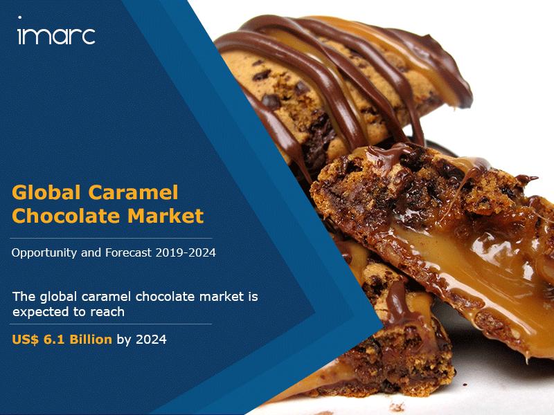 Caramel Chocolate Market Report