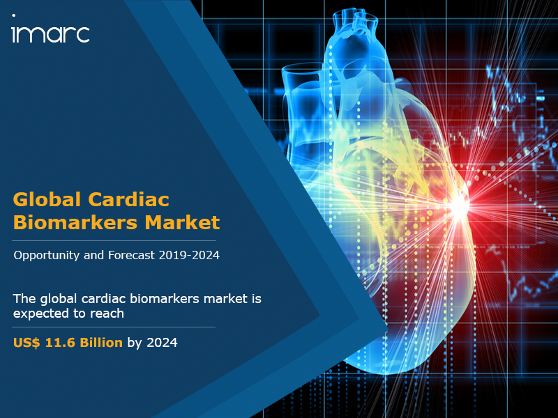 Cardiac Biomarkers Market Report