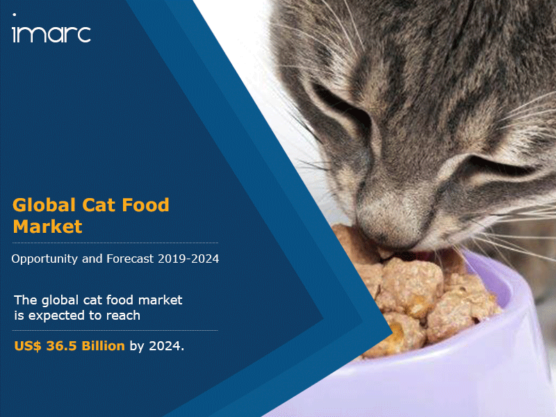Cat Food Market Report