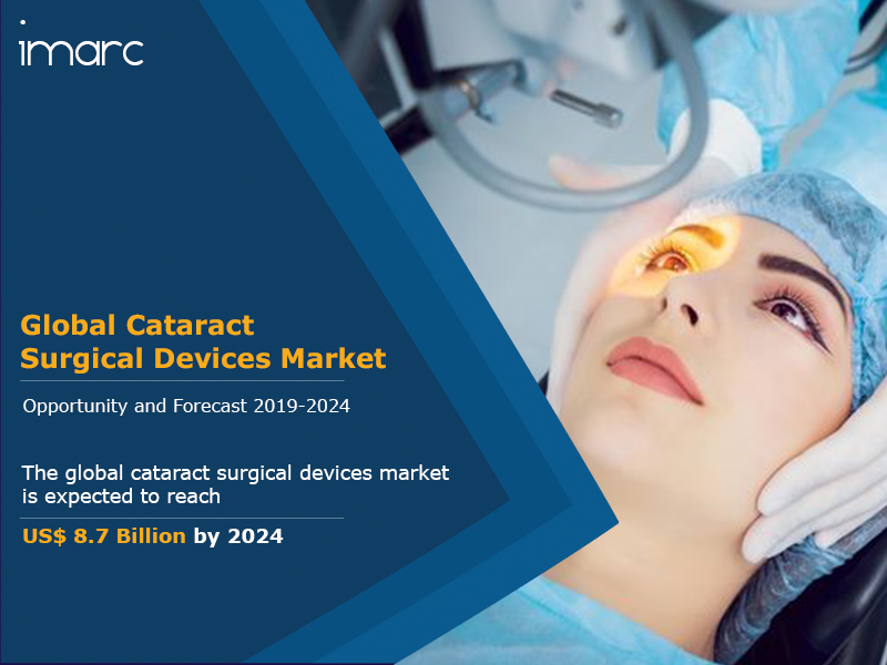 Cataract Surgical Devices Market Report