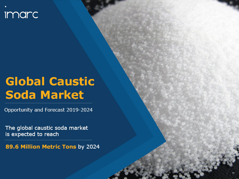 Caustic Soda Market Report