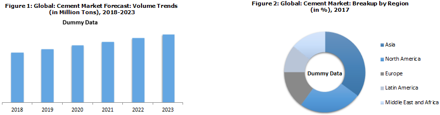 Cement Industry Trends