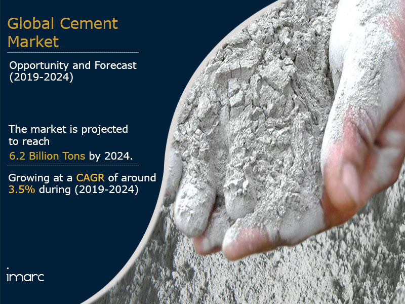 Global Cement Market Research Report by IMARC Group