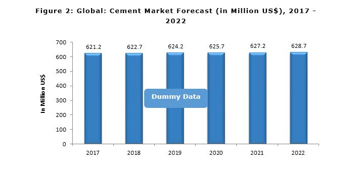 cement market report