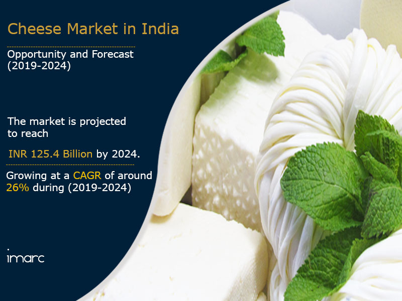 CheeseMarket In India Report