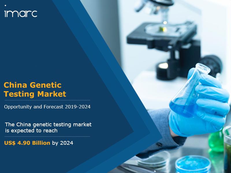 China Genetic Testing Report