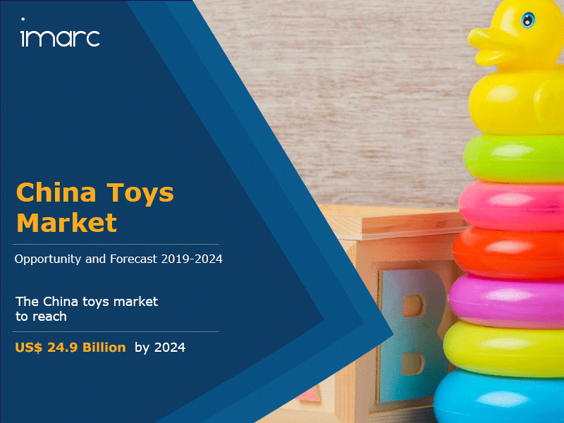 China Toys Market Report