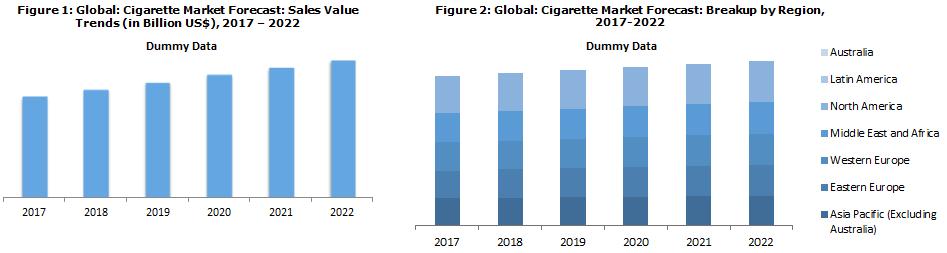 US Cigarette Market Report