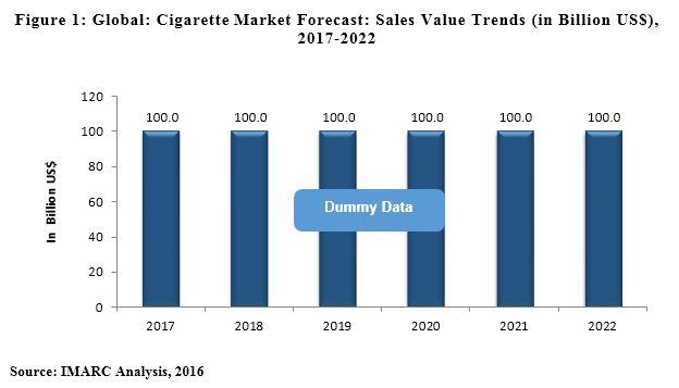 cigarette market