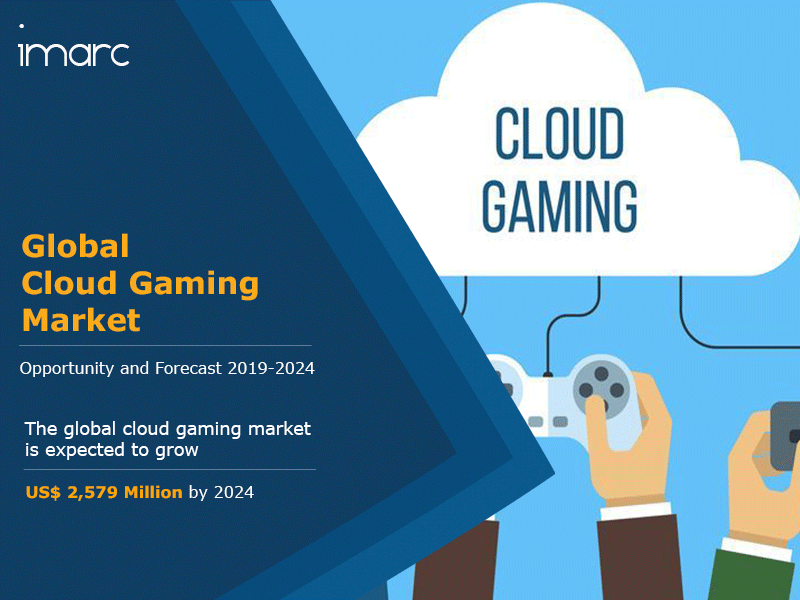 Cloud Gaming Market Report
